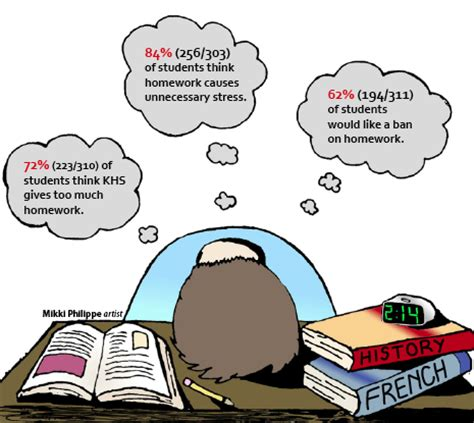 The Homework Debate: How Homework Benefits Students